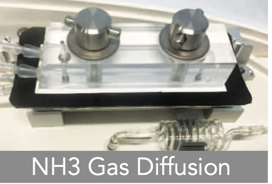 online gas diffusion for ammonia